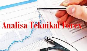 Analisa Teknikal Forex Harian tanggal 11 Okt 2013